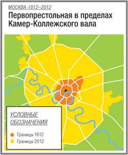 Фото №3 - Москва несгоревшая