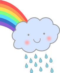 Фото №1 - Гадаем на облаках: каким будет твой день