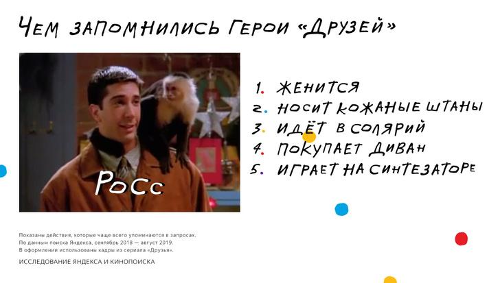 Фото №4 - К 25-летию выхода первой серии «Друзей» Яндекс и Google приготовили сюрпризы для фанатов
