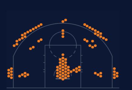Фото №6 - Как в NBA изменилась «карта бросков» за последние 20 лет
