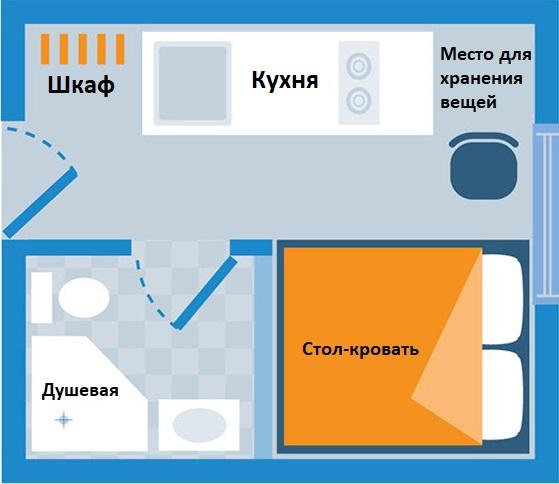 Фото №4 - На квадрате: как устроен рынок микроквартир