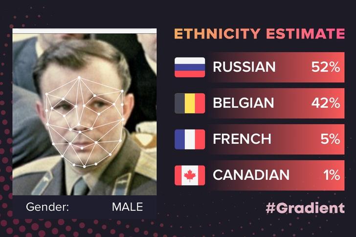 Фото №10 - Мы попробовали определить национальности знаменитостей в приложении Gradient