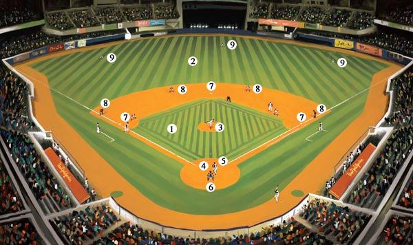 Фото №1 - Бейсбол. Базовый элемент Америки