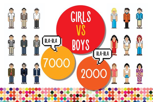 Фото №3 - Большая разница: девочки VS мальчики в цифрах