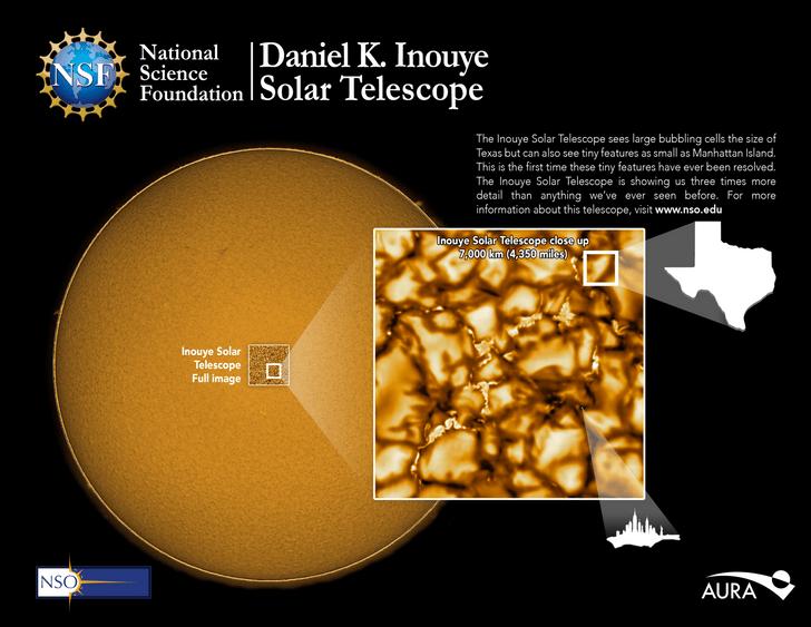 Фото №2 - Астрономы показали самые детальные в истории снимки Солнца (фото и видео)