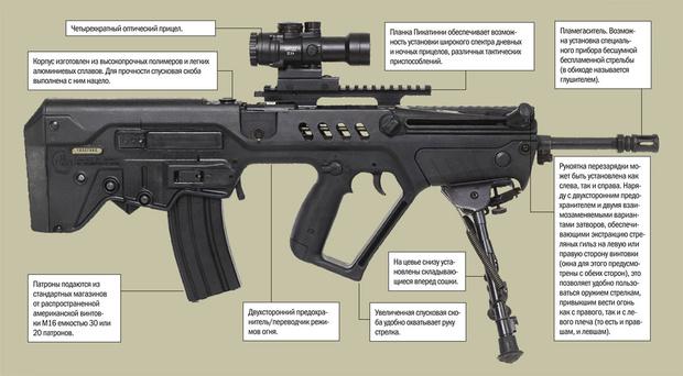 Фото №5 - 4 главные снайперские винтовки