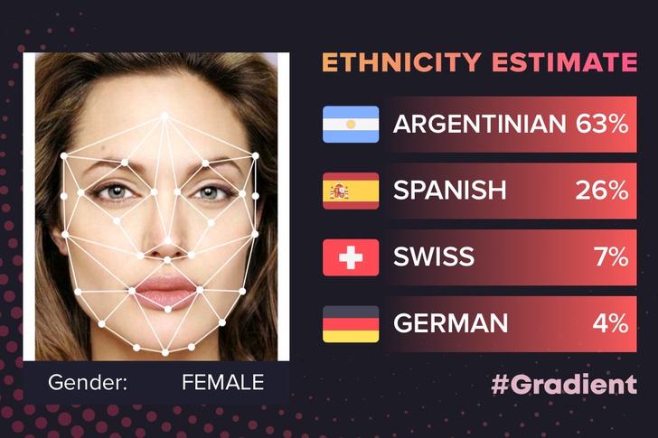 Фото №2 - Мы попробовали определить национальности знаменитостей в приложении Gradient