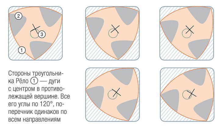 Фото №1 - Можно ли просверлить квадратное отверстие?