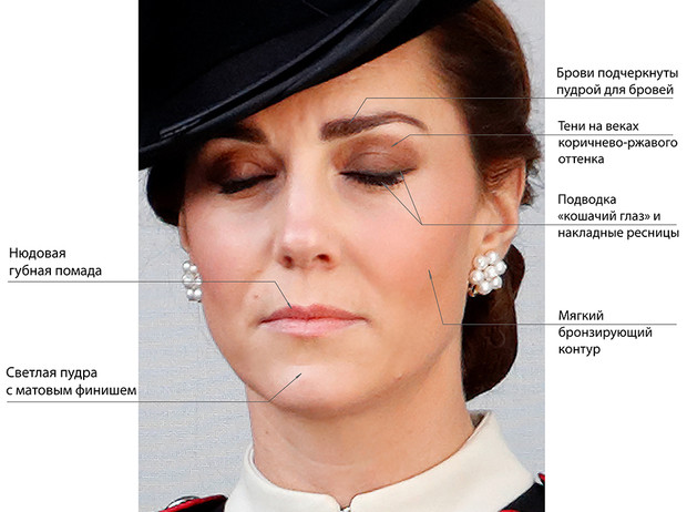 Фото №5 - «Взрослая» Кейт и «голливудская» Меган: о чем говорит макияж герцогинь?