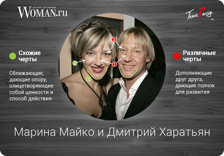 Фото №2 - Гляжусь в тебя, как в зеркало... Почему с возрастом супруги становятся похожими друг на друга