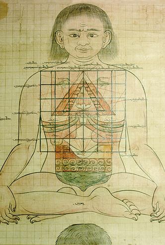 Фото №3 - Тибетская медицина: правильное питание и хорошие сочетания продуктов