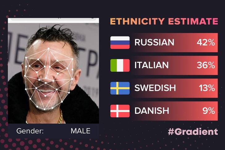 Фото №8 - Мы попробовали определить национальности знаменитостей в приложении Gradient