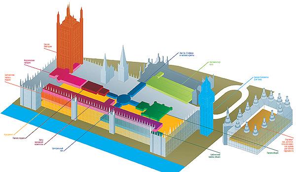 Фото №2 - Дворец парламента Великобритании в деталях