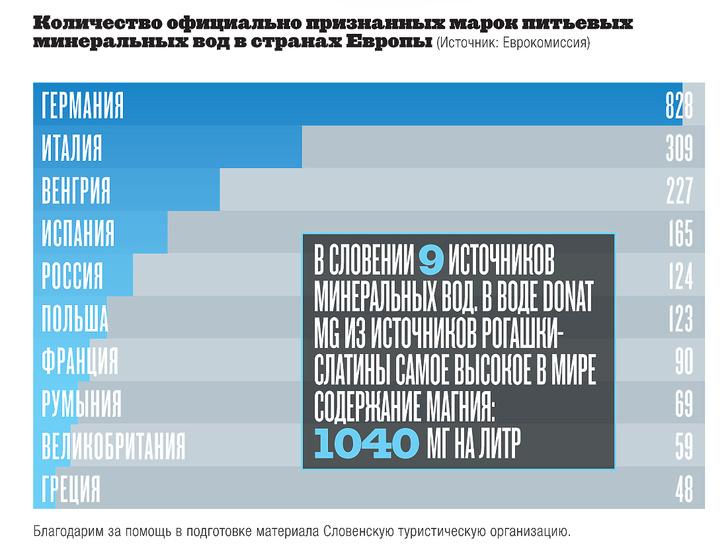 Фото №5 - Инфографика: водные процедуры