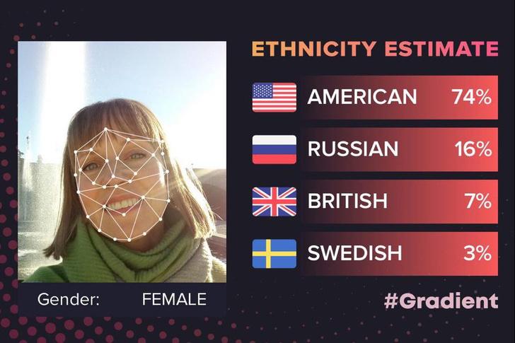 Фото №11 - Мы попробовали определить национальности знаменитостей в приложении Gradient