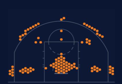 Фото №5 - Как в NBA изменилась «карта бросков» за последние 20 лет