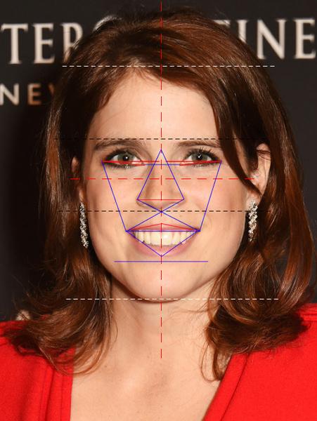 Фото №8 - Идеальное королевское лицо: Меган, Кейт или Евгения?