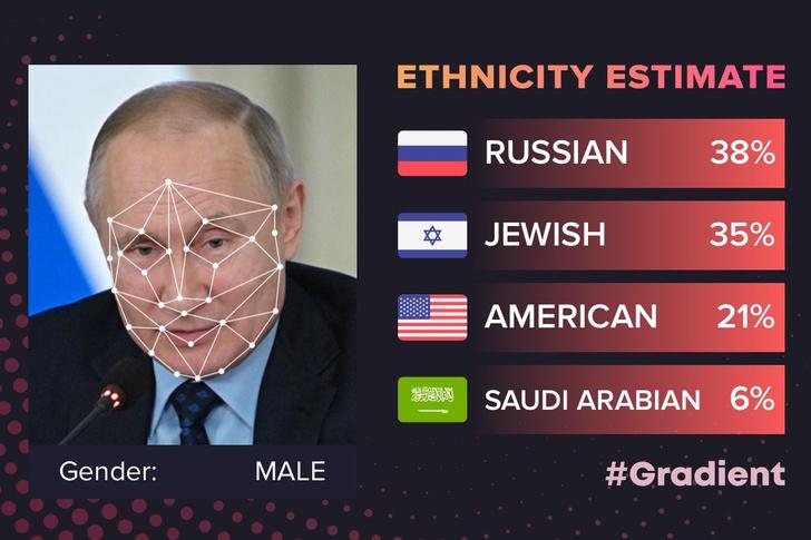 Фото №7 - Мы попробовали определить национальности знаменитостей в приложении Gradient