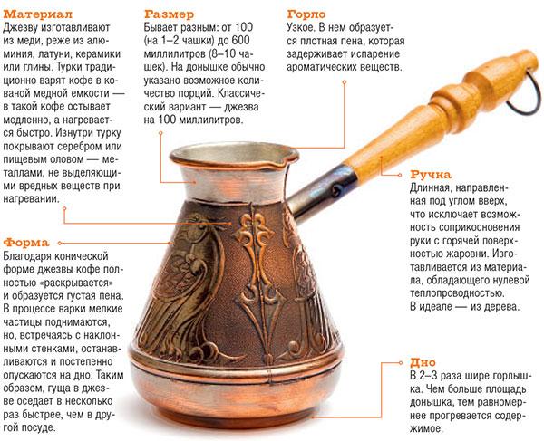 Фото №5 - Турция: кофе по правилам