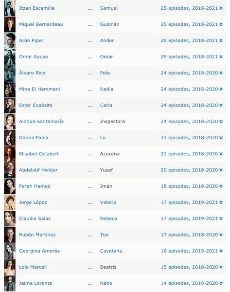 Фото №1 - Фанаты нашли доказательство того, что каст «Элиты» частично вернется в 4-м сезоне