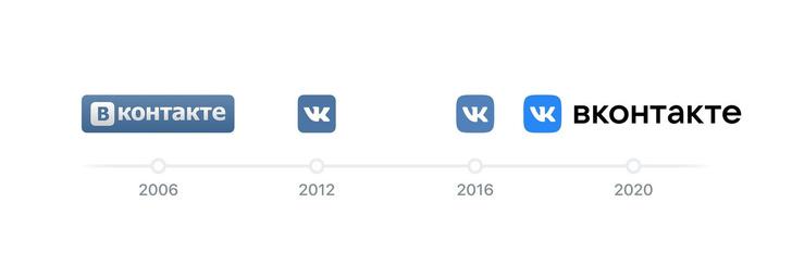 Фото №33 - История ВКонтакте в картинках и мемах