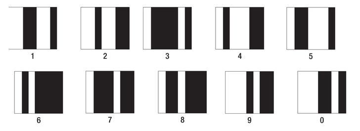 Фото №1 - Как работает штрихкод?