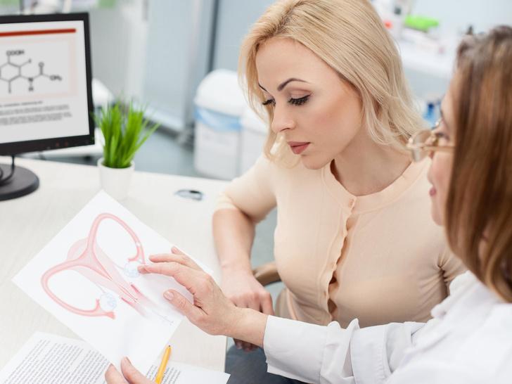 Фото №1 - 8 важных вопросов гинекологу, которые вы стесняетесь задать