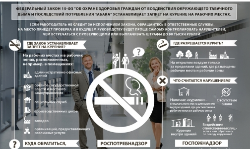 Фото №1 - «Куда жаловаться, если курят в...» — инструкция от Минздрава