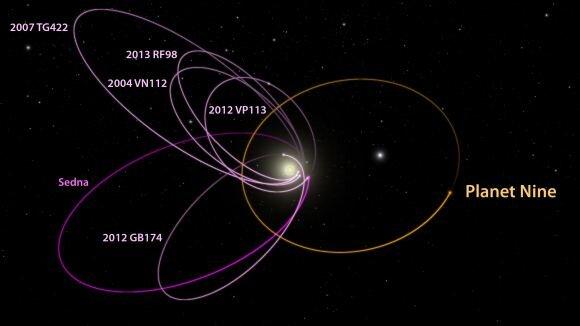Фото №1 - Ученые приблизились к разгадке тайны Девятой планеты