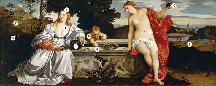 Фото №1 - 10 символов, зашифрованных в картине «Любовь небесная и Любовь земная»