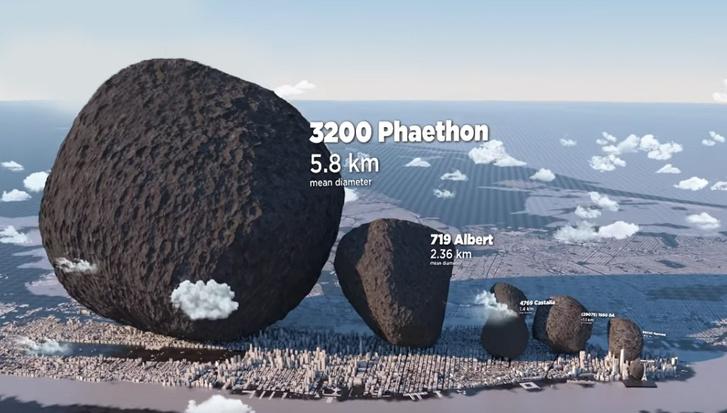 Фото №1 - Размеры известных науке астероидов в сравнении с земными объектами (видео)