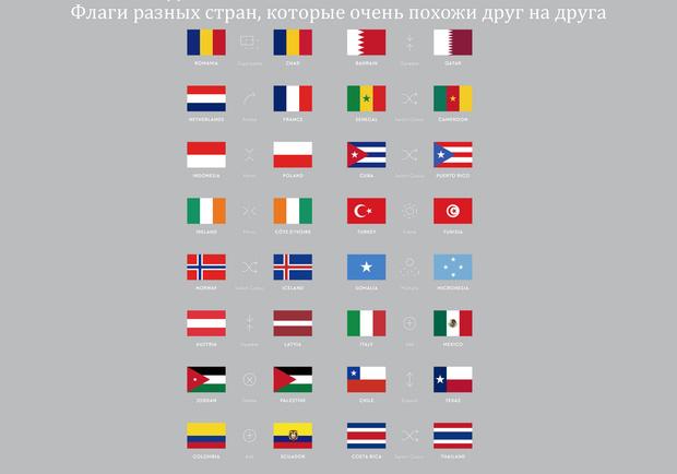 Фото №6 - Занимательная статистика о флагах в 10 картинках