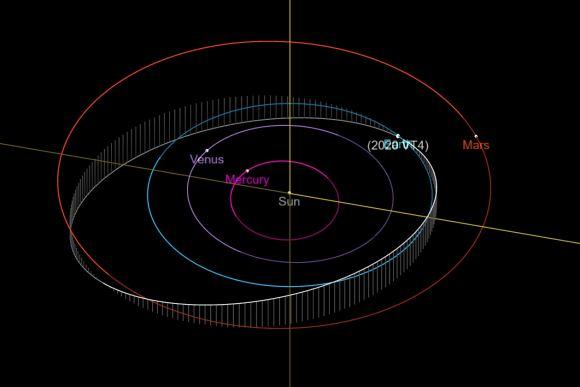 Фото №1 - Астероид пролетел на рекордно близком расстоянии от Земли