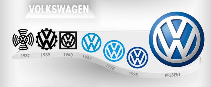 Фото №7 - Как изменялись логотипы известных компаний