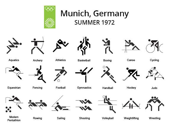 Пиктограммы видов спорта, придуманные Отто к Олимпиаде