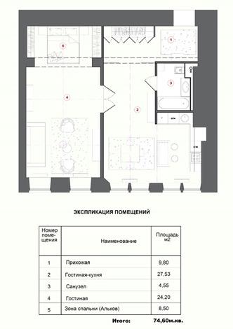 Фото №21 - Атмосферная квартира в доходном доме XIX века в Санкт-Петербурге