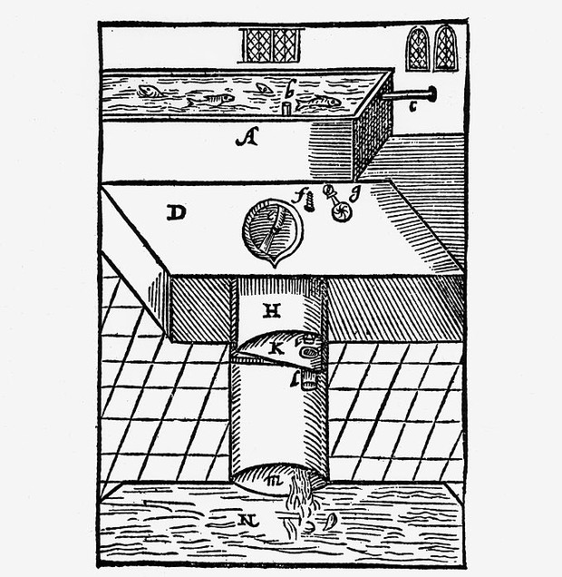 Фото №3 - Как первый в истории туалет со смывом связан с «Игрой престолов»