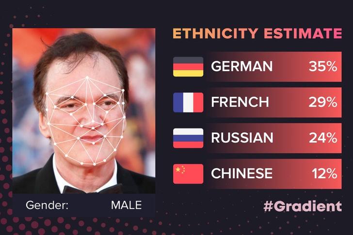 Фото №6 - Мы попробовали определить национальности знаменитостей в приложении Gradient