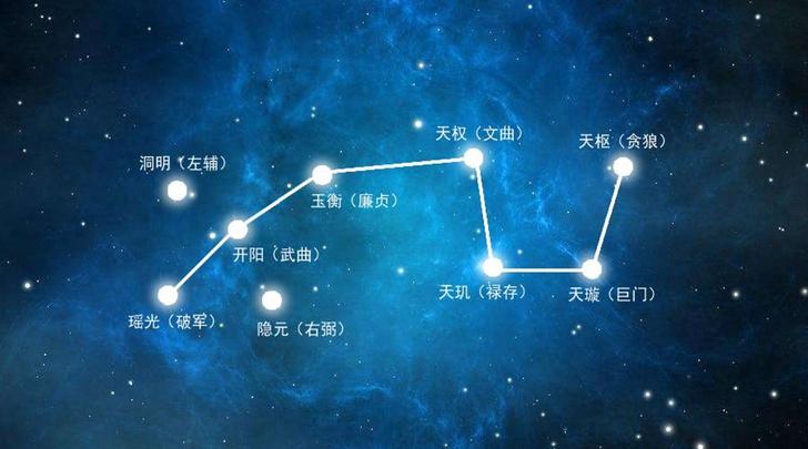 Фото №1 - В мире заработала четвертая (после GPS, Galileo и ГЛОНАСС) спутниковая система навигации