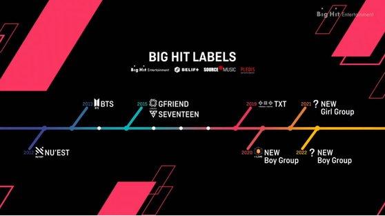 Фото №2 - Компания Big Hit рассказала о будущем группы BTS