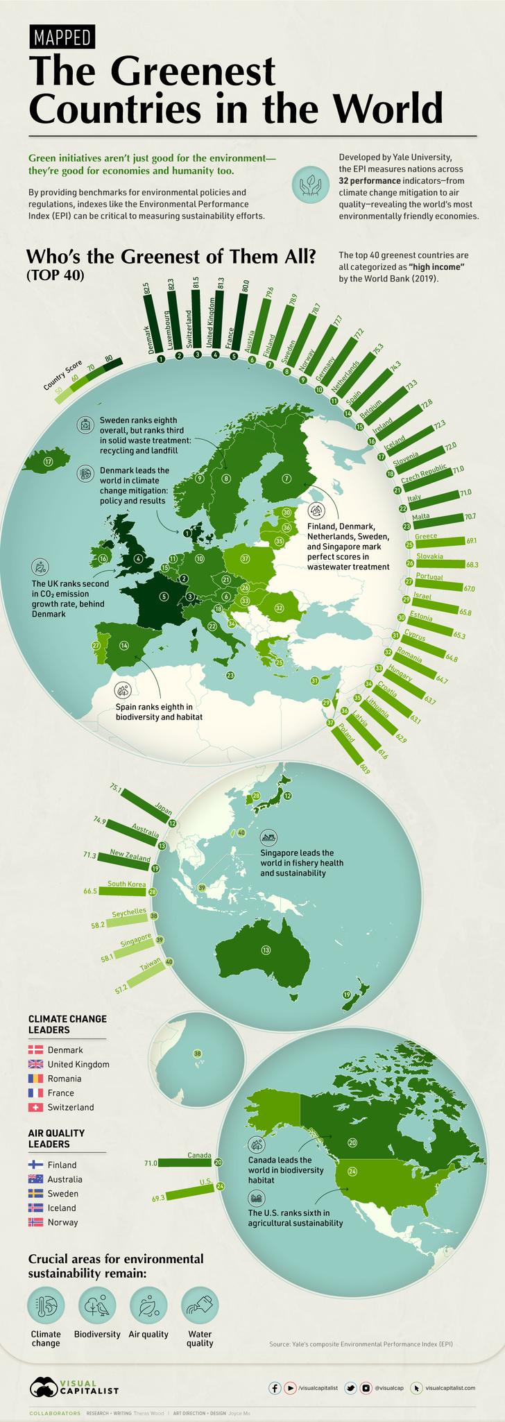 Фото №2 - Инфографика: 40 самых «зеленых» стран мира