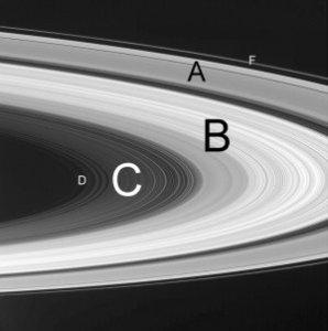 Фото №1 - Ученые открыли новые свойства колец Сатурна
