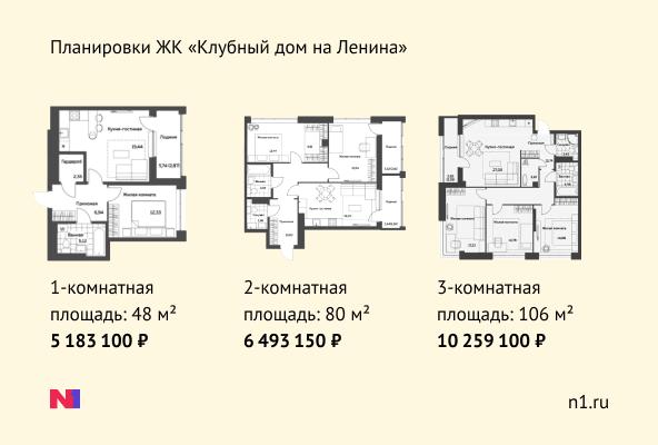 Фото №17 - Клубный дом на Ленина: на высоте положения