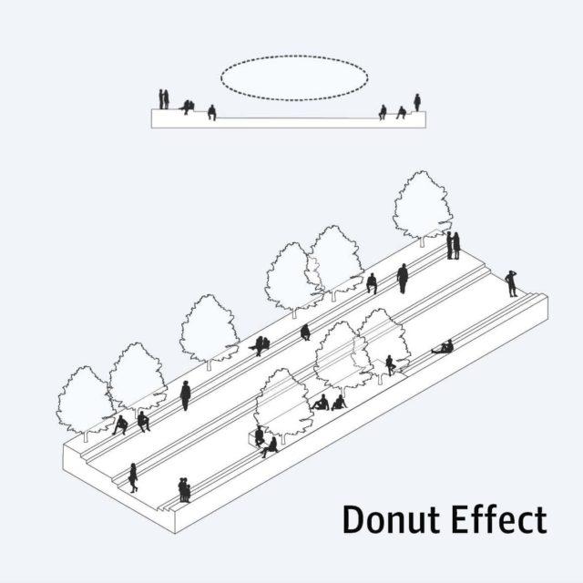 Например, ученые выяснили, что на площадях люди обычно собираются по краям, оставляя центр пустым.