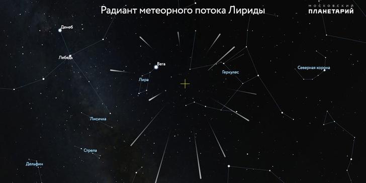 Фото №1 - Когда наблюдать первый весенний звездопад