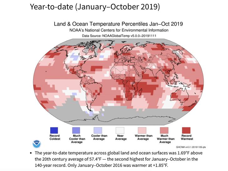 Фото №2 - 2019-й становится самым жарким годом за всю историю измерений