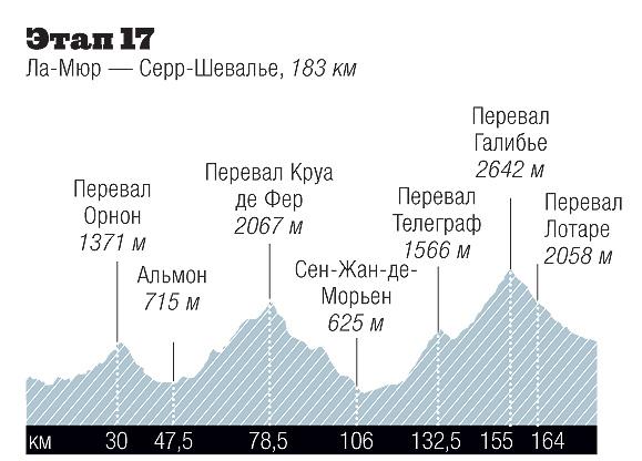 Фото №5 - Среди «горных королей»: репортаж с велогонки «Тур де Франс»