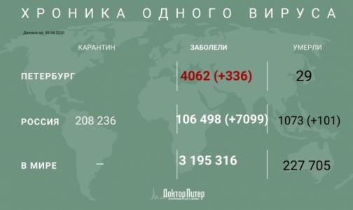 Фото №1 - В России за сутки зафиксировано 7099 новых случаев заражения коронавирусом