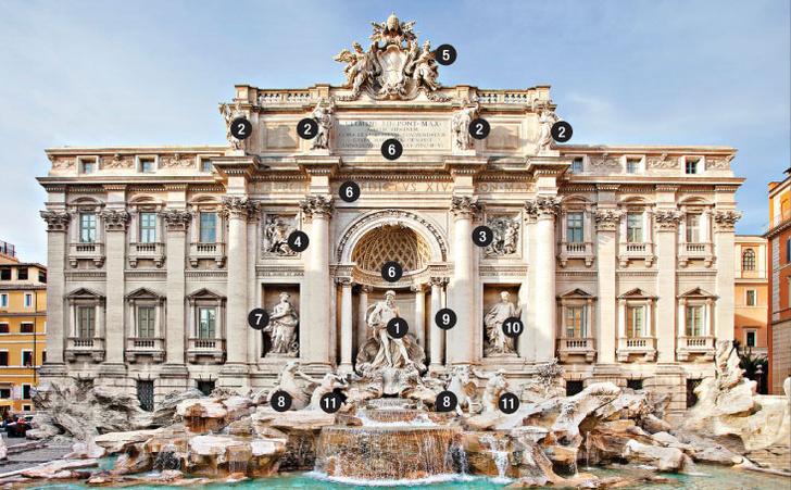 Фото №1 - 11 любопытных фактов о фонтане Треви
