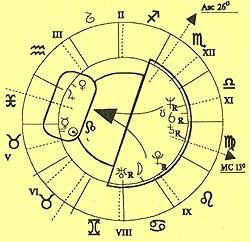 Фото №3 - Инопланетяне глазами астролога